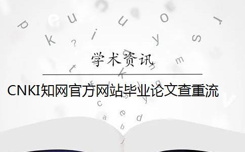 CNKI知网官方网站毕业论文查重流程